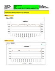HCR087_2G_NPI_ BJI802-GSM-DCS-TanahMerah_Alarm RX Path Imbalance_20140507.xlsx