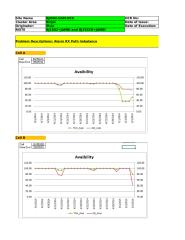 HCR086_2G_NPI_ BJI502-GSM-DCS-Jambi_Alarm RX Path Imbalance_20140507.xlsx