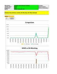 HCR085_2G_NPI_ STB867-GSM-Padang Tualang_ TRXs-Blocked_20140506.xlsx