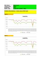 HCR286_2G_NPI_STB231-GSM-Balai Kasih_Avaibility Problem_20140924.xlsx